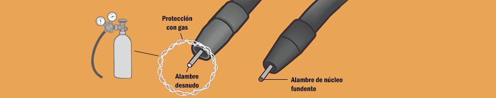 alambre desnudo y alambre de núcleo fundente